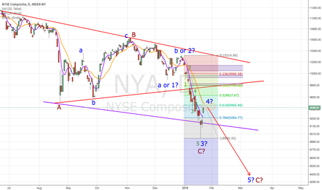 NYA: Possible path for NYA with corrected counts