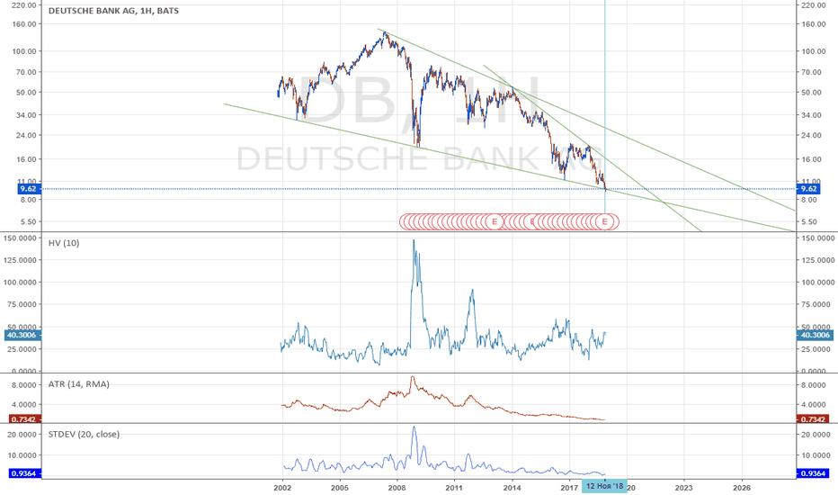 DB: DB: ставка на банкротство