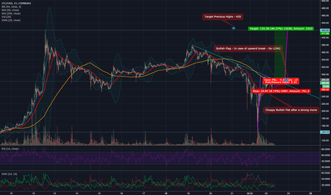 LTCUSD: LONG TA analysis of LTC - Bullish Flag - good RRR