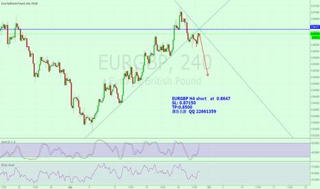 EURGBP: EURGBP H4 short   at  0.8647