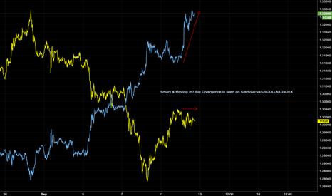 GBPUSD: GBPUSD setting up for big short/reversal?