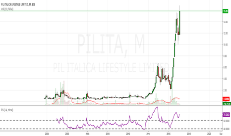 PILITA: PILITA- penny stock fishing