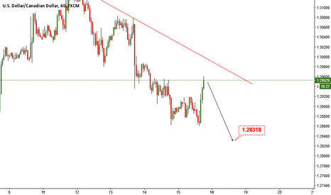 USDCAD: USDCAD about to finish flat correction