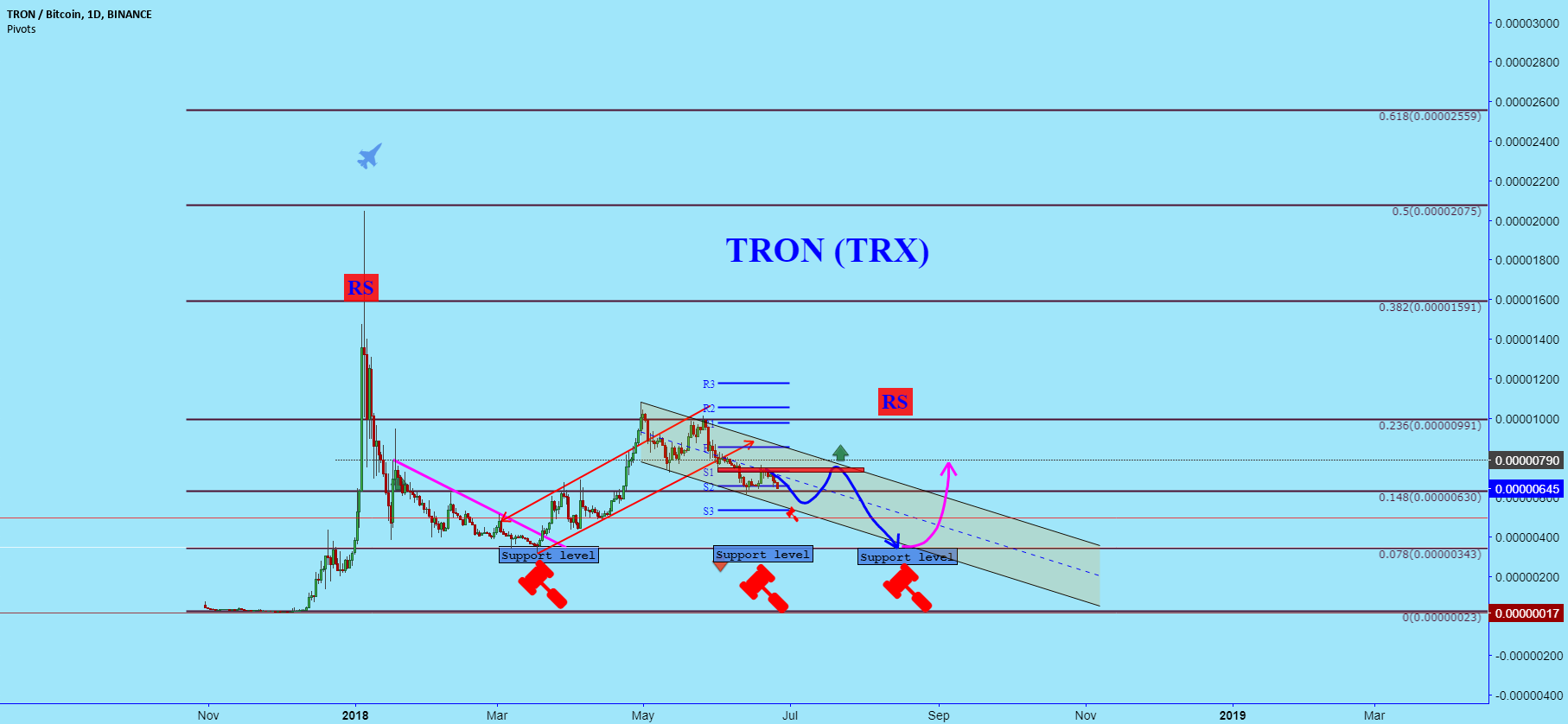 """TRX"" own his path"