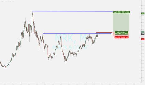 MRK: MRK...monthly view ...buy