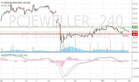 PCJEWELLER: PC JEWELLER: UP MOVE MAY BE  HUGE