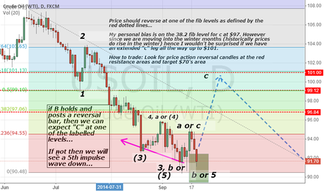 USOIL: CRUDE OIL ELLIOTT WAVE FORECAST