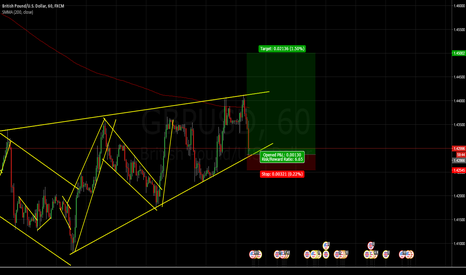 GBPUSD: BUY IF THE CHANNEL HOLDS