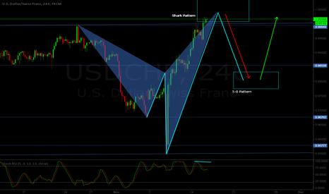 USDCHF: USD/CHF H4 - Bear shark pattern at sight + 5-0 pattern combo