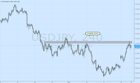 USDJPY: usdjpy supply zone on HTF(High Time Frame)