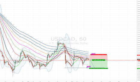 USDCAD: SHORT TO  1.3170