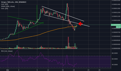 XVGBTC: XVG/BTC - BINANCE