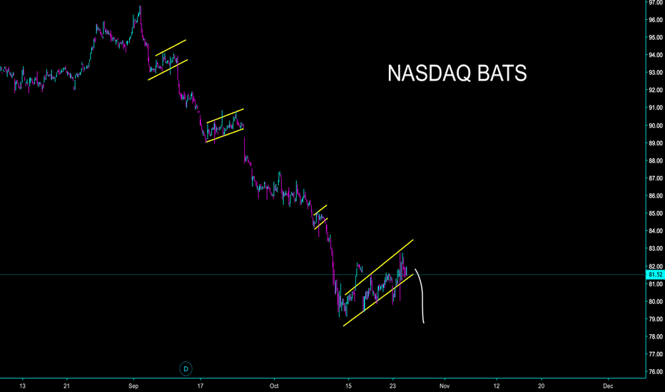 NDAQ: NASDAQ IS UTTER FAILURE MORE