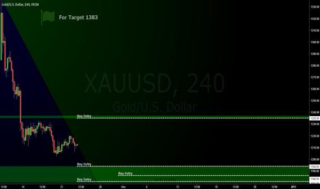 XAUUSD: GOLD / Targets.
