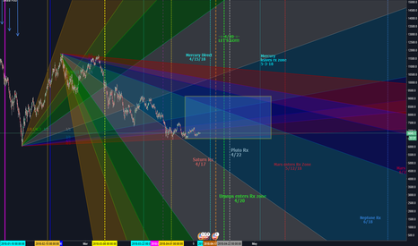 BTCUSD: BTCUSD Retrograde Events Gann Fann 4/20 LETS GOOOO!