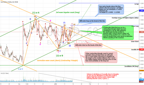 EURUSD: EURUSD Probable Contracting triangle (Short)