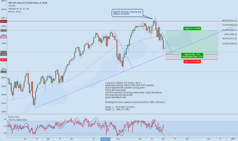 SPX500: S&P500 Daily. Bounce potential.