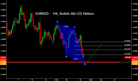 EURNZD: EURNZD -  H4, Potential Bullish AB=CD Pattern