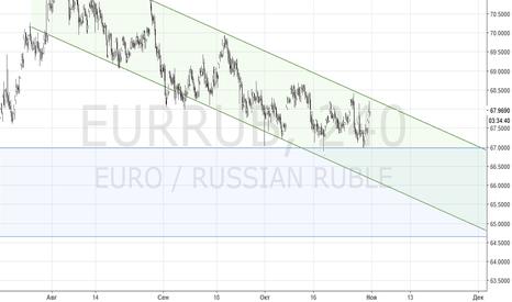 EURRUB: eurrub - шорт с целью 67.