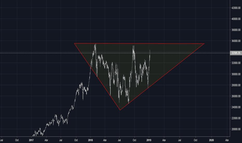 IMV: #NoStRaDiAmUs ¿triangulo invertido?