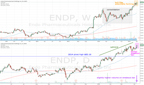 ENDP: ENDP approaching $100
