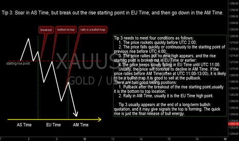 XAUUSD: Tip 3: AM Bound Is Difficult to Continue