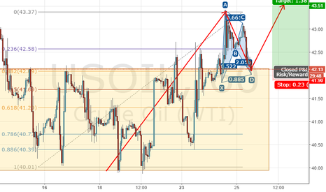 USOIL: Long now oil with low risk