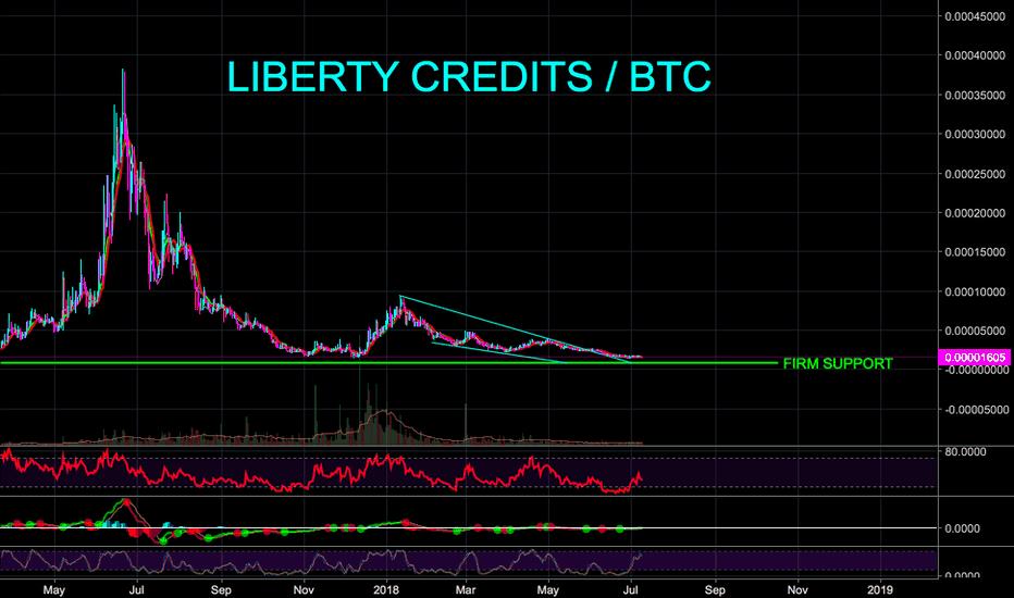 LBCBTC: LBRY Credits / BTC on 20X TRACK ON BREAK - CryptoManiac101