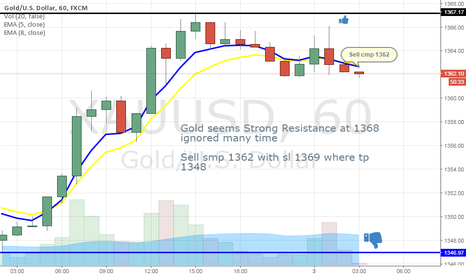 XAUUSD: sell gold on strong resistance level