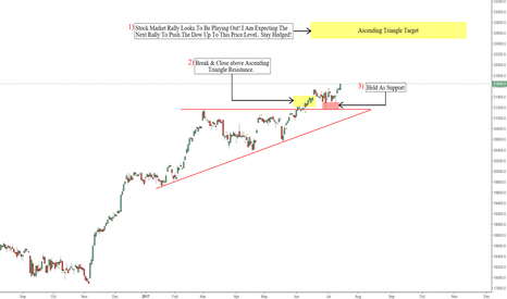 DJI: Federal Reserve Fuels Stock Market Rally! Dow Jones Breakout!