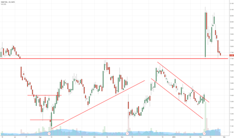 SNAP: SNAP: Playing the breakout support