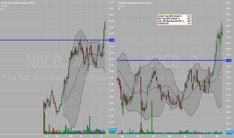 NBCB: New Trend - NBCB