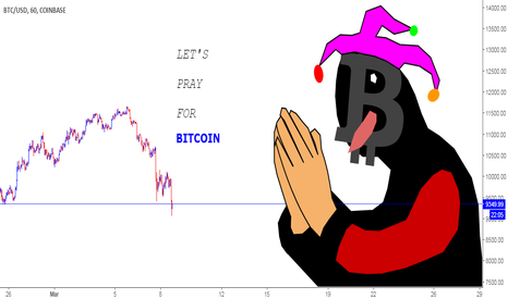 BTCUSD: Cryptocurreny JOKER