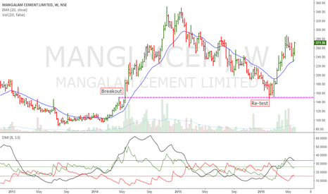 MANGLMCEM: Mangalam Cement: Is It Ready For Next Leg Up?