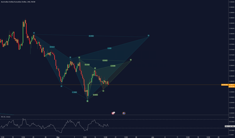 AUDCAD: Possible Gartley and Cypher on AUD/CAD
