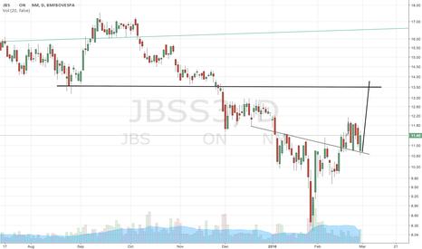 JBSS3: JBSS3 (D)