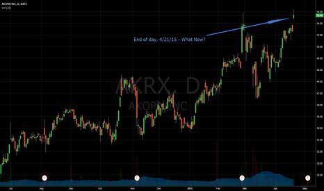 AKRX: AKRX - What's Next EOD 4/21/15 (repost)