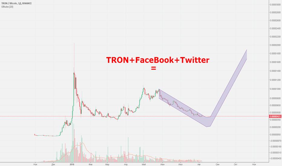 TRXBTC: TRON - скоро все будет