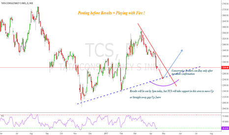 TCS: TCS : Too risky to touch during Result times !