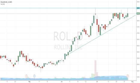 ROL: ROL near blue skies