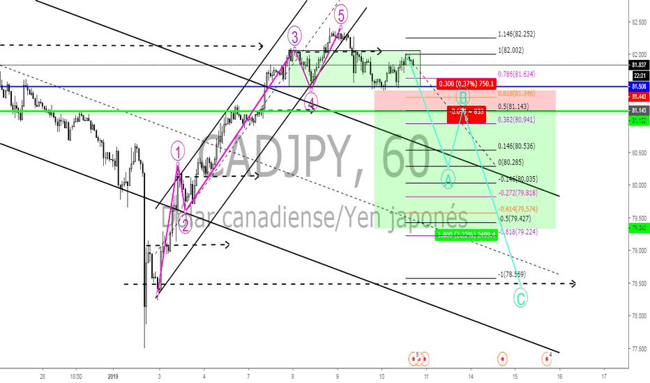 CADJPY: CapJpy