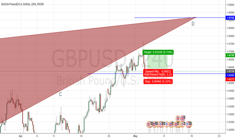 GBPUSD: jumping in with bulls