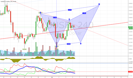 XAUUSD: Bearish Butterfly in Progress ...?