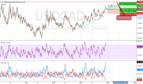 USDCAD: Small Opportunity Near theTop