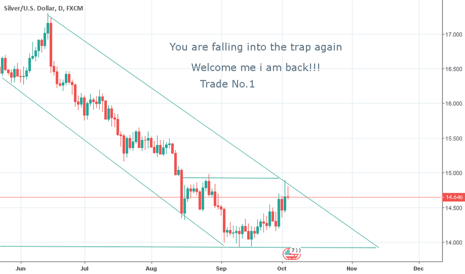 XAGUSD: Please don't fall into this trap again!!!