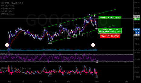 GOOGL: GOOGL Uptrend trade