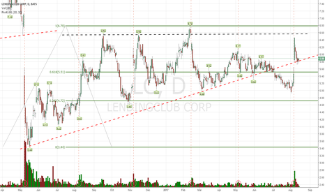 LC: It is good to see this one holding the support and