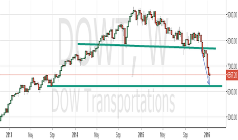 DOWT: DJ Transportation almost hit the H&S target
