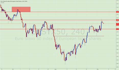 EUSTX50: EUSTX50 4h - Short before ECB