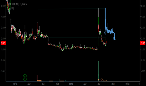 SPEX: $SPEX look familiar?
